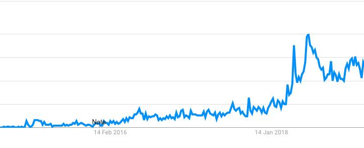 Что такое Mukbang? Mukbang в поиске Google